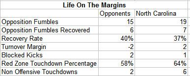 Unc_margins_medium