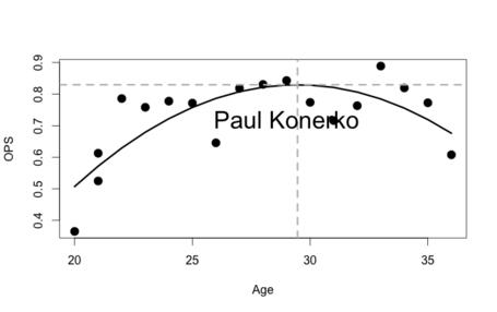 Konerko_medium