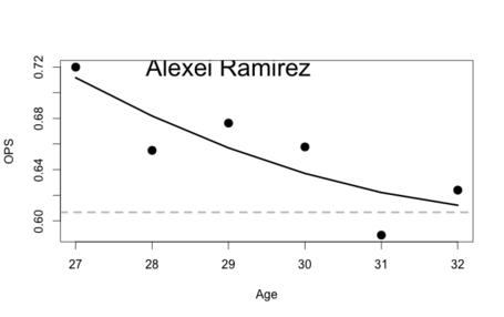 Ramirez1_medium