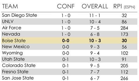 Standings-1_medium