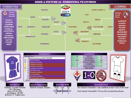 W18_fiorentina_vs_livorno_medium