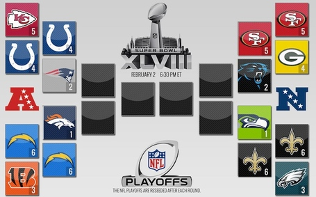 Nfl_playoffs_new_medium