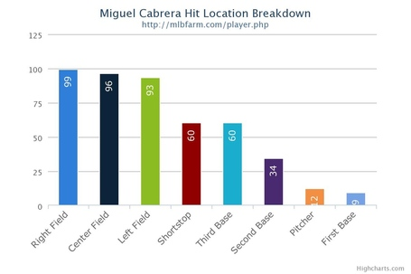 Miguel1_medium