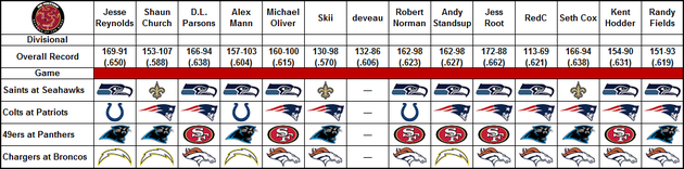 Divisional_picks_large