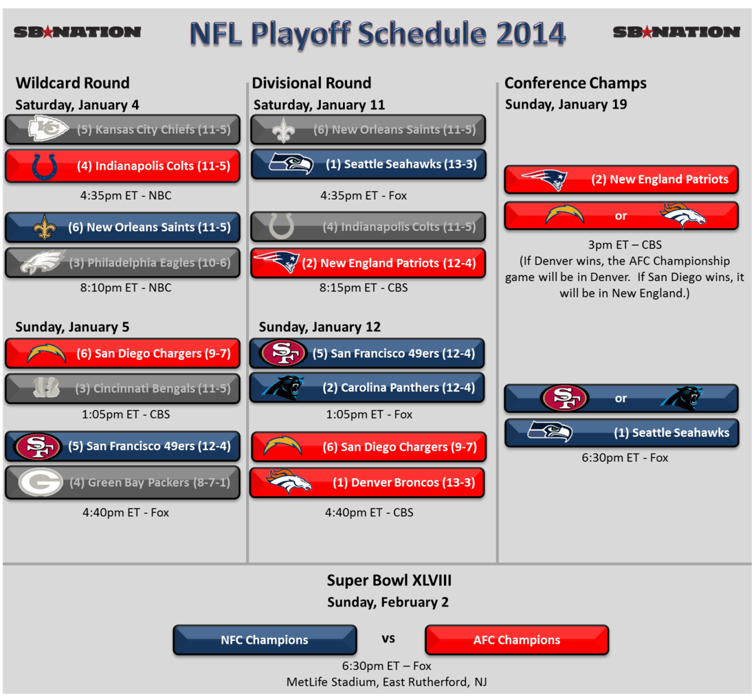 how can i bet on the super bowl espn nfl playoff machine