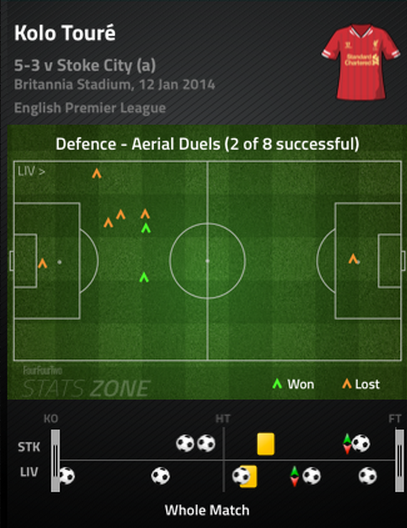 Toure_aerial_duels_medium