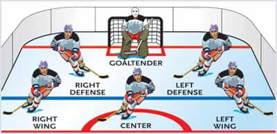Hockey_player_diagram_medium