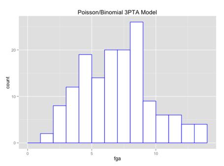 Klay_model_3pta_medium