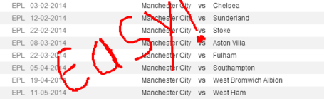 Manchester_city_fixtures___whoscored