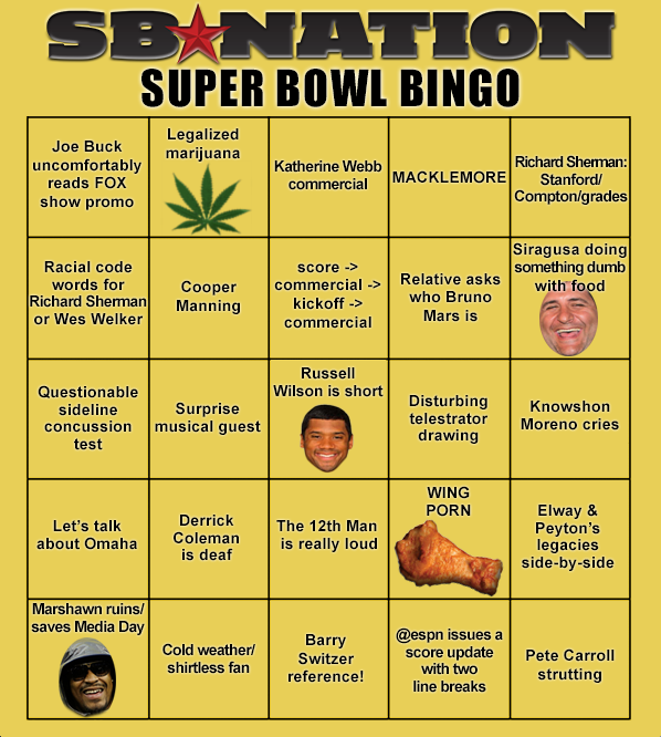 Super Bowl Squares 2014: Template, rules and more - SBNation.com