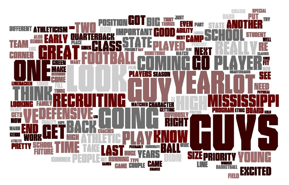 Dan Mullen presser word cloud
