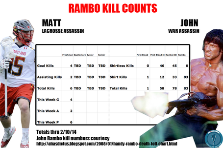 Rambokillcount2014-1_medium