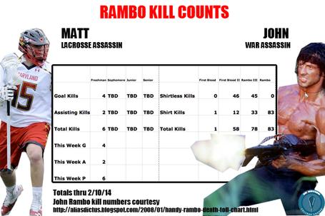 Rambokillcount2014-1_medium