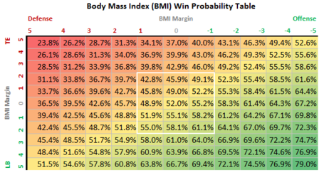 Bmi_win_prob_medium