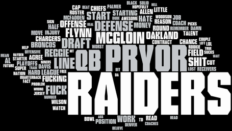 Top_100_-_roaklandraiders_most_used_words_for_the_2013_season_-_imgur_medium