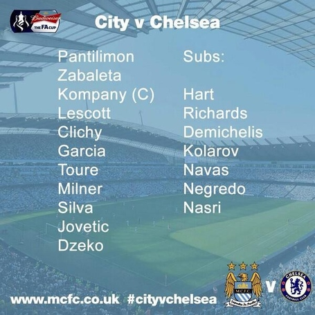 Team_sheets_chelsea_medium