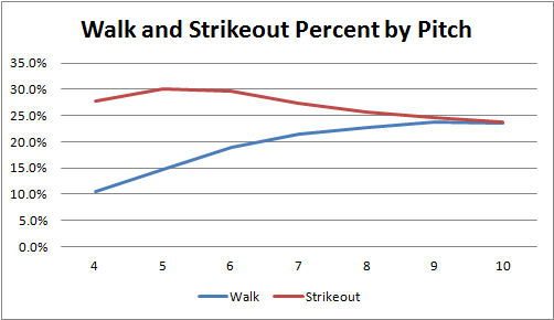 Walk_strikeout_percent