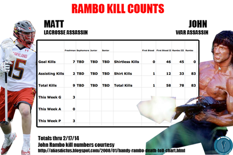 Rambokillcount2014-2_medium