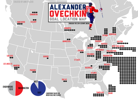 Ovechkin_goals_by_location_medium