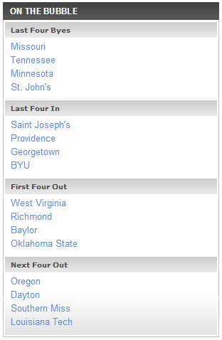 Bracketology02222014_large
