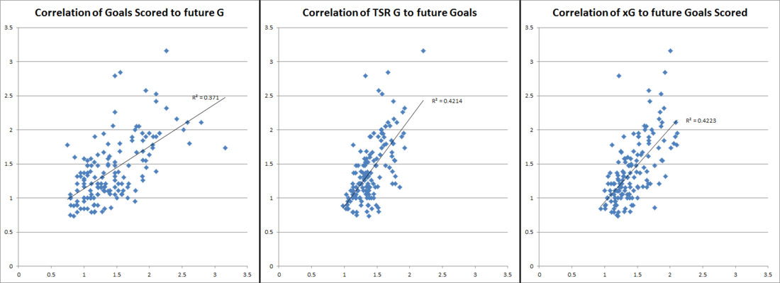 Goals_comparison