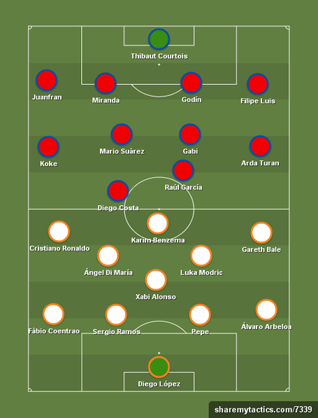 Real-madrid-atletico-de-madrid-formation-tactics_medium
