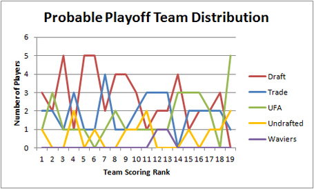 Probable_teams_raw_medium