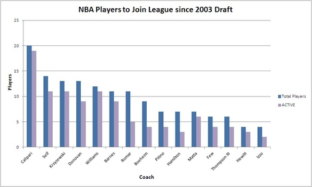 Nba_players_by_team_medium