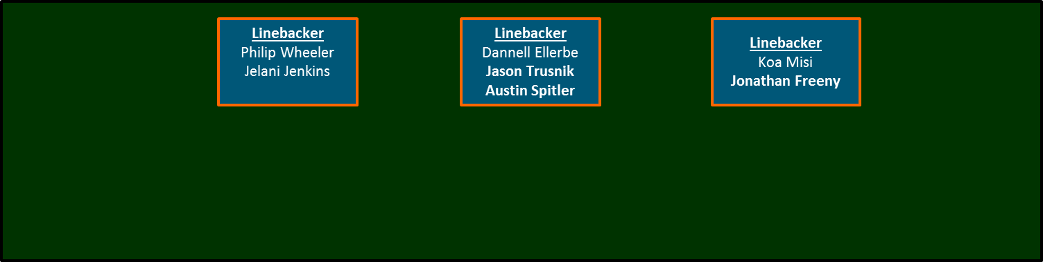 Linebacker_depth_chart