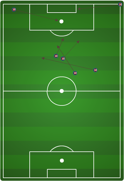 Diaz_unsuccessful_passes_medium