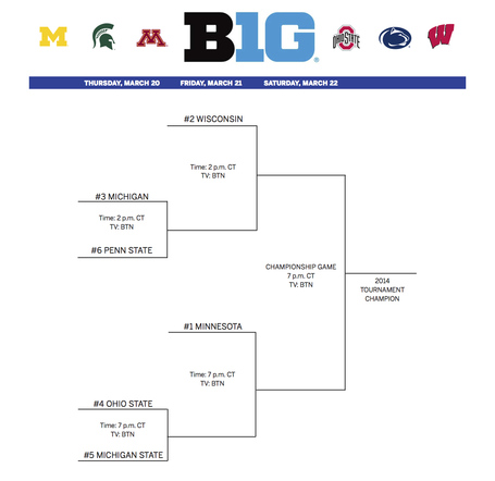 2014_b1g_hky_tournament_bracket_medium