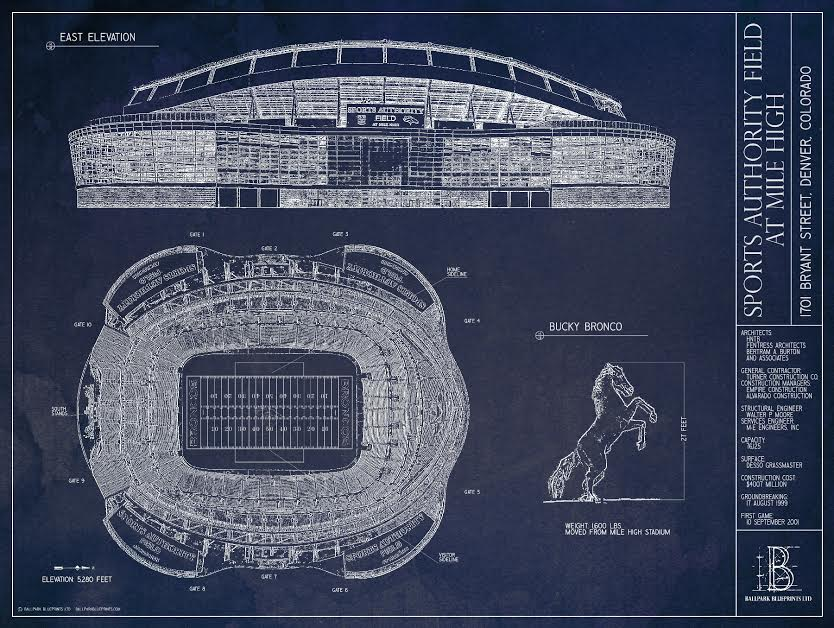 This mile high stadium blueprint poster is pretty awesome mile this mile high stadium blueprint poster is pretty awesome malvernweather Gallery