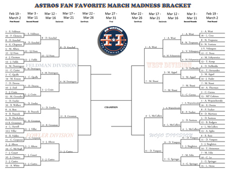 Blank-64-team-bracket-page-2014_rd4_medium