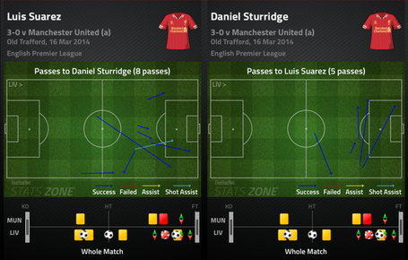 Sturridge_and_suarez_interplay_medium