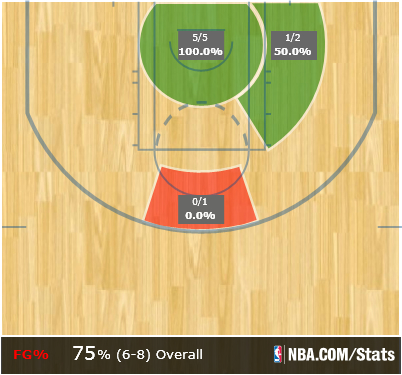 Teague2ndqtr_medium