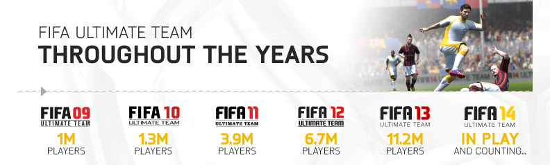 Fifa-ultimate-team-5-year-anniversary-crop_792