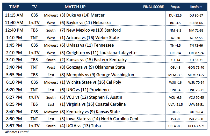 ncaa playoff picture college game times
