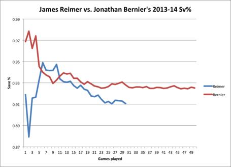 Reimer_vs