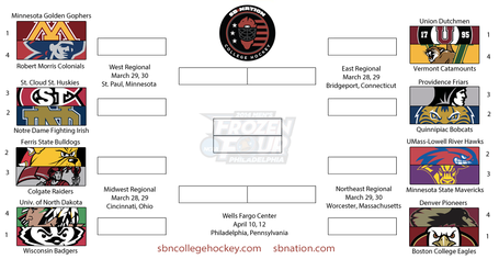2014-ncaa-hockey-bracket_medium