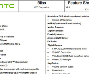 HTC Bliss specifications