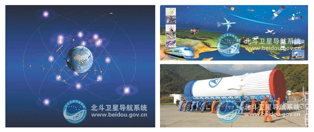 Beidou China Navigation System
