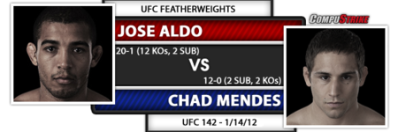Behind the UFC 142 numbers: Jose Aldo vs. Chad Mendes fight complete ...