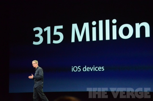 315m iOS devices