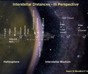 Interstellar Travel (NASA)