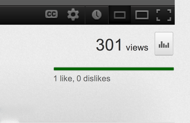 301 views youtube