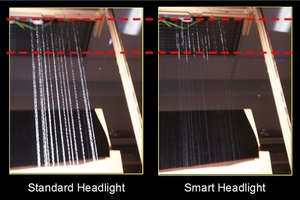 Carnegie Mellon smart headlight