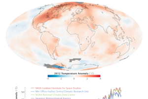 nasa climate map