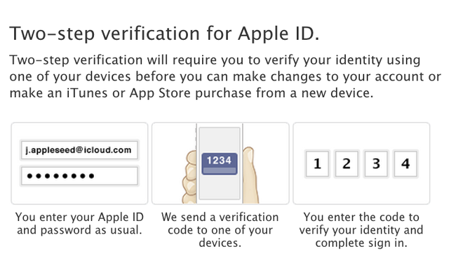 Apple two-step authentication