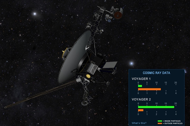 NASA Voyager tracker (Credit: NASA/JPL-Caltech)
