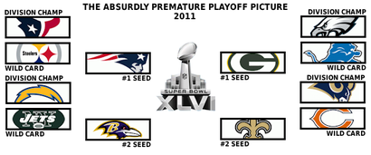 The_absurdly_premature_playoff_picture_week_